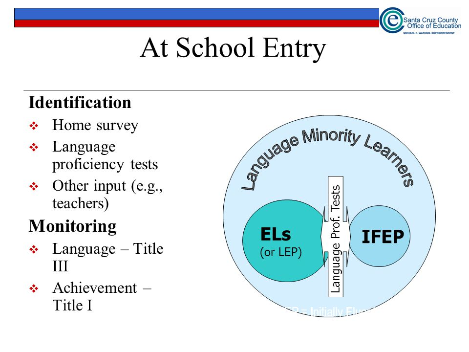 At School Entry Language Minority Learners Identification Monitoring