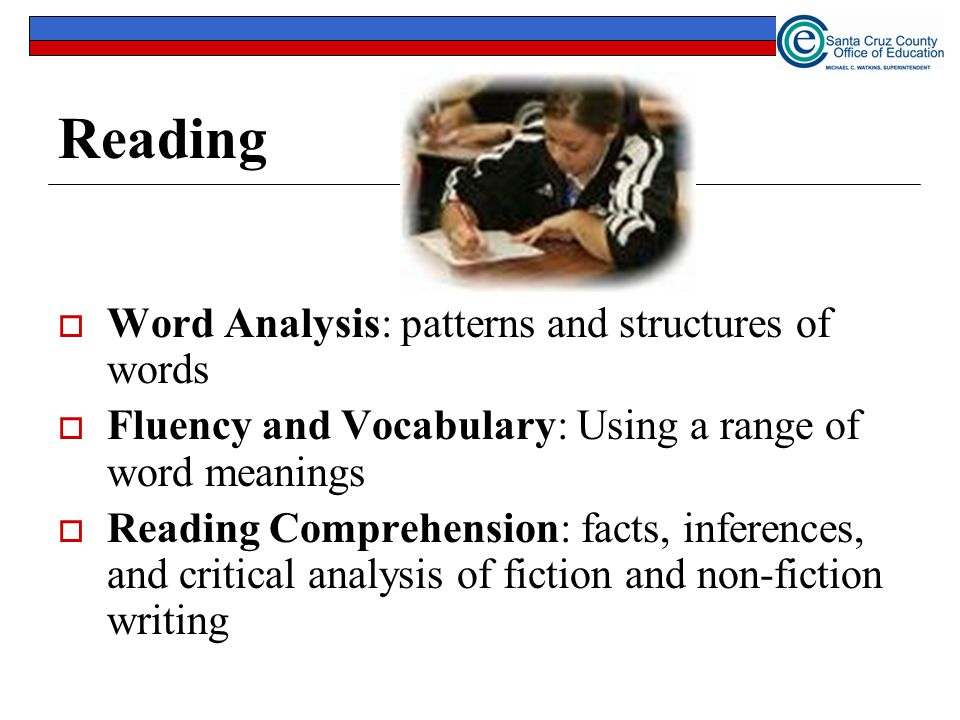 Reading Word Analysis: patterns and structures of words