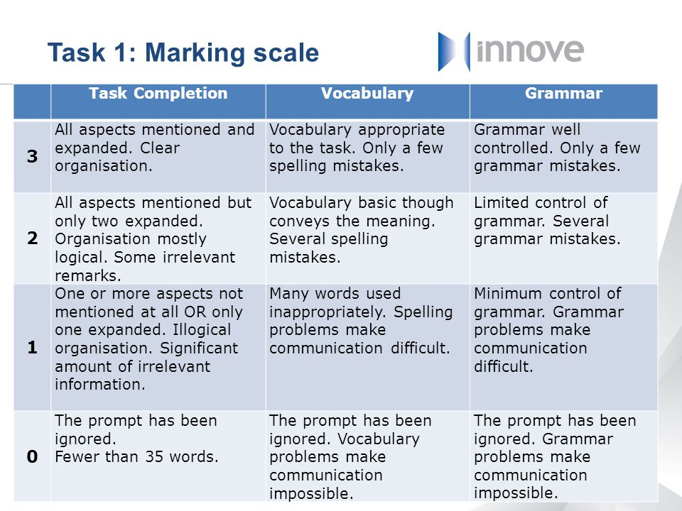 Task 1: Marking scale 3 2 1 Task Completion Vocabulary Grammar