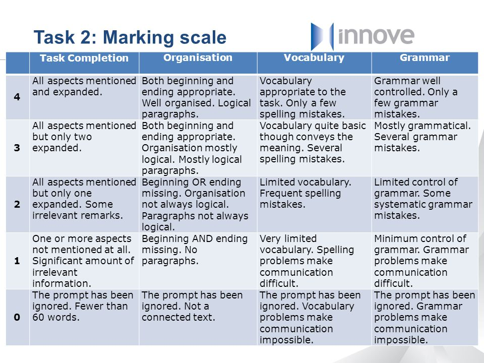 Task 2: Marking scale Task Completion Organisation Vocabulary Grammar