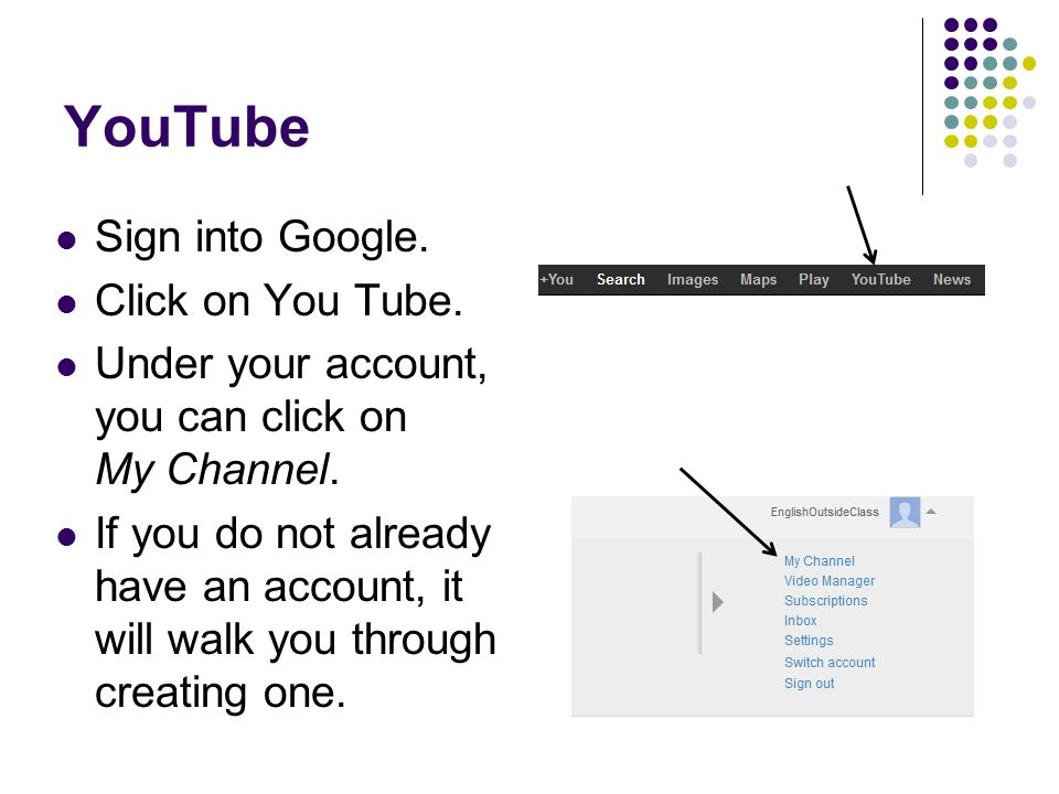 YouTube Sign into Google. Click on You Tube.