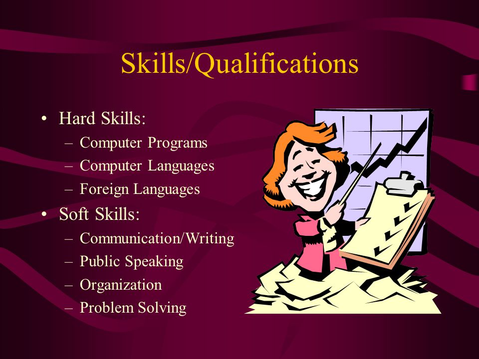 Skills/Qualifications