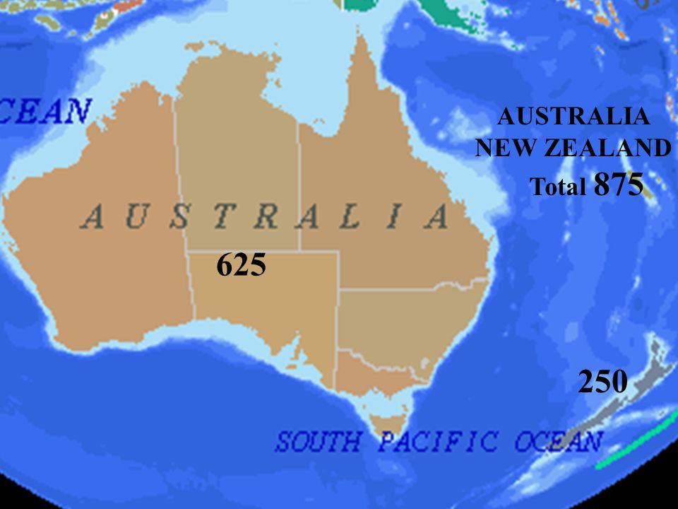 Australia New Zealand AUSTRALIA NEW ZEALAND Total 875 625 250