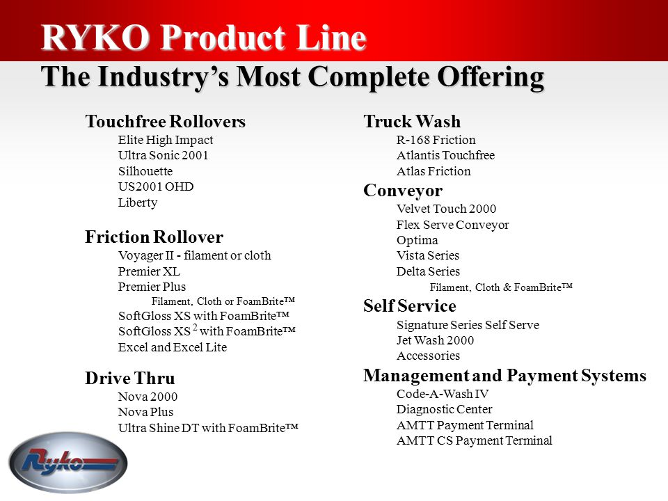 RYKO Product Line The Industry's Most Complete Offering