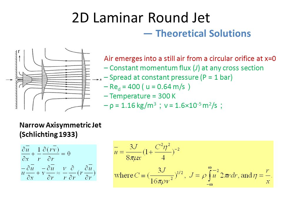 2D Laminar Round Jet ― Theoretical Solutions