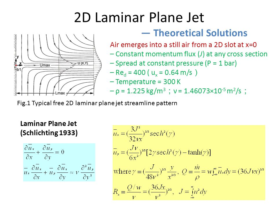 2D Laminar Plane Jet ― Theoretical Solutions