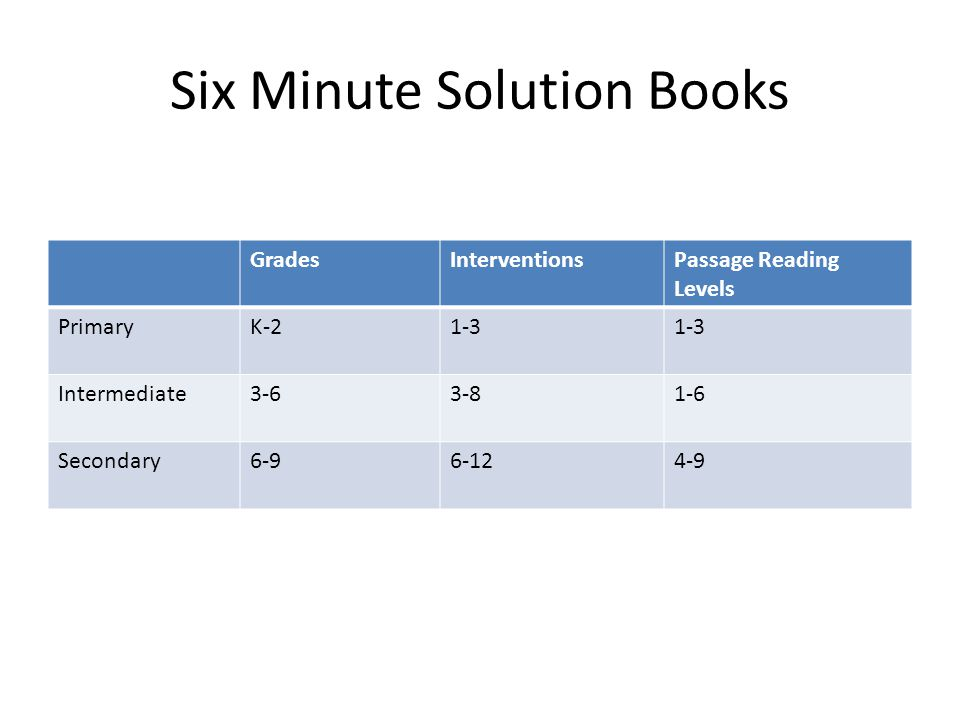 Six Minute Solution Books