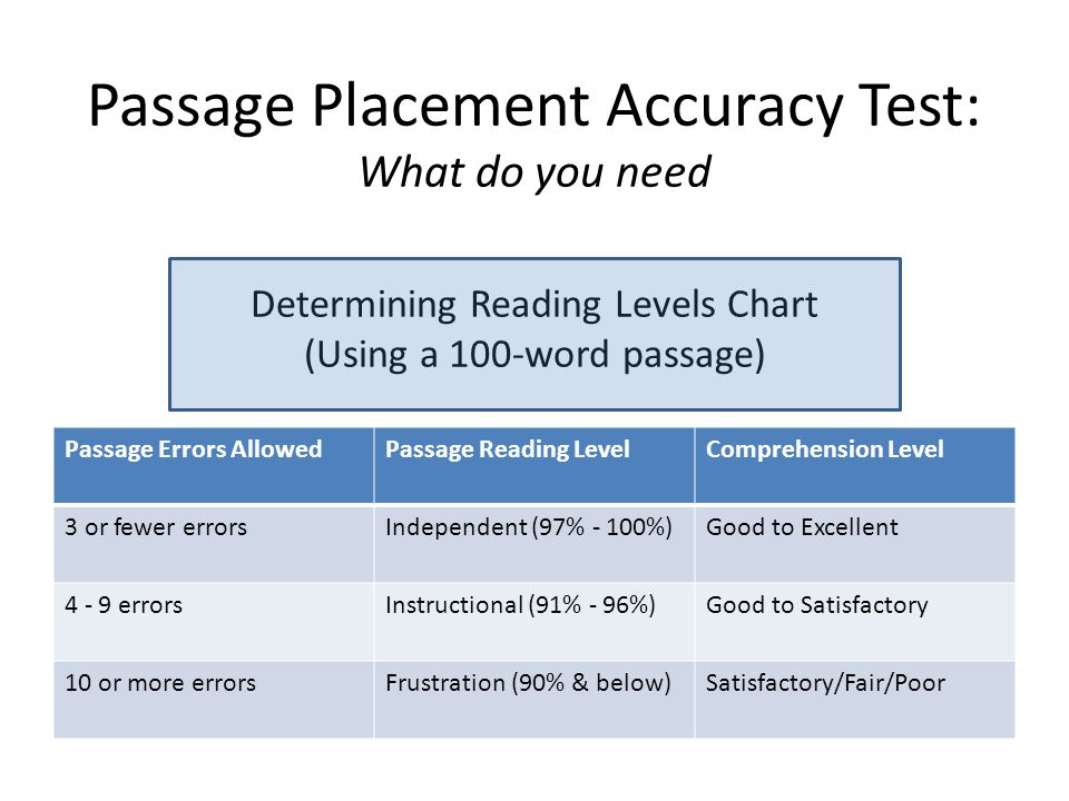 Passage Placement Accuracy Test: What do you need Determining Reading Levels Chart (Using a 100-word passage)