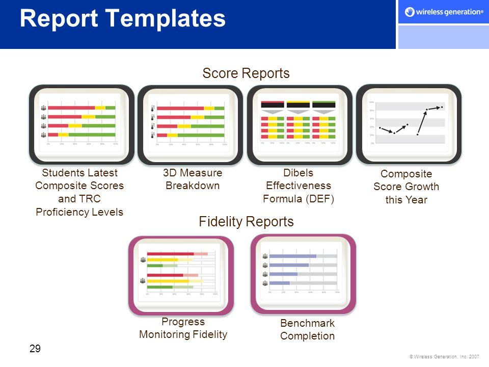 Report Templates Score Reports Fidelity Reports
