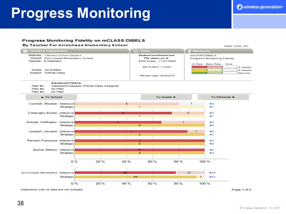 Progress Monitoring 1 minute PARAPHRASE: