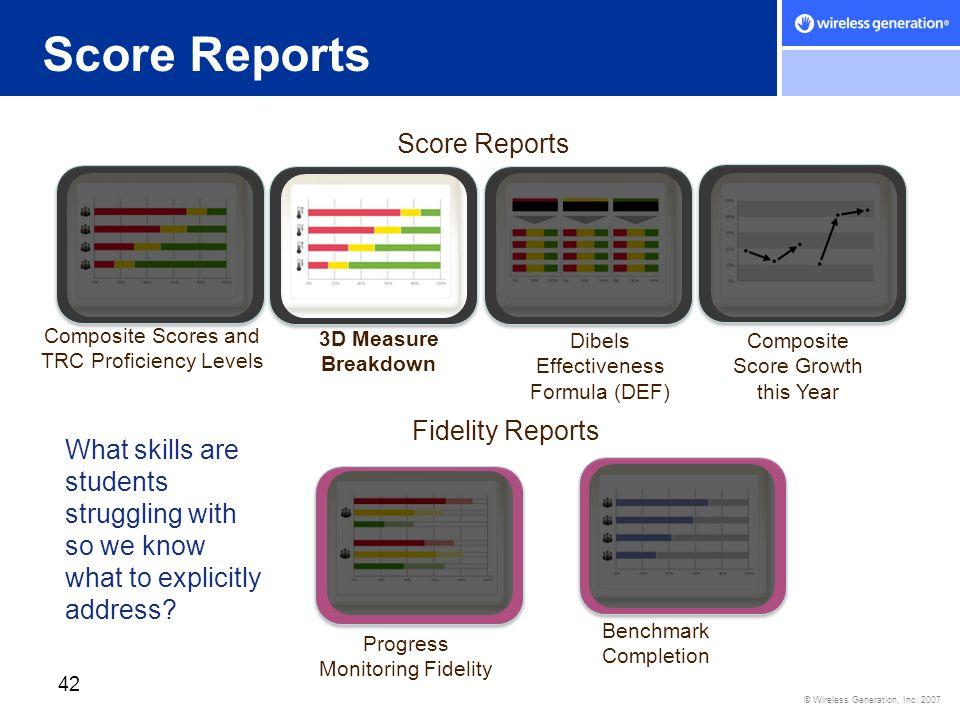 Score Reports Score Reports Fidelity Reports