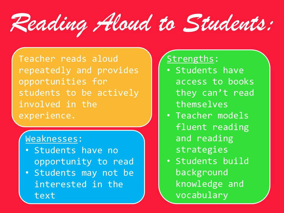 Reading Aloud to Students: