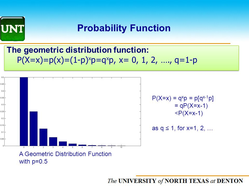 Probability Function The geometric distribution function: