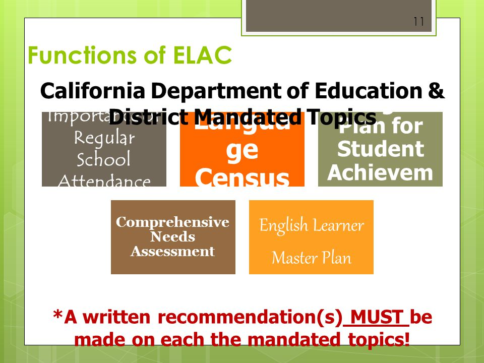 California Department of Education & District Mandated Topics