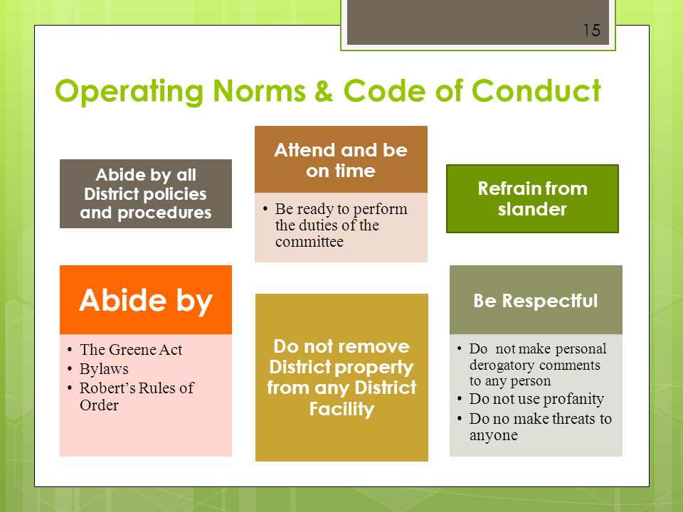 Operating Norms & Code of Conduct