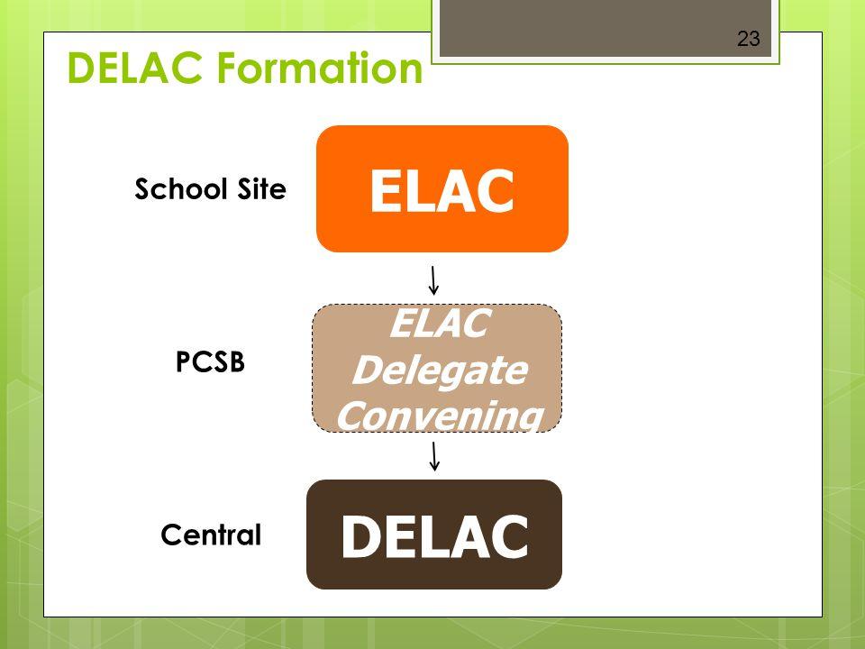 ELAC DELAC DELAC Formation ELAC Delegate Convening School Site PCSB