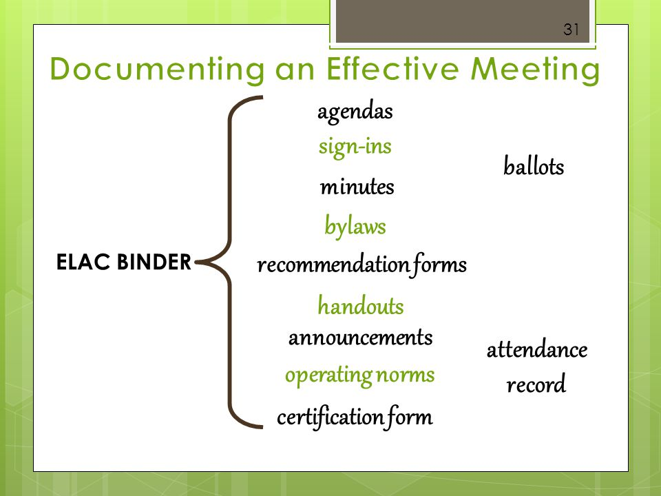 Documenting an Effective Meeting
