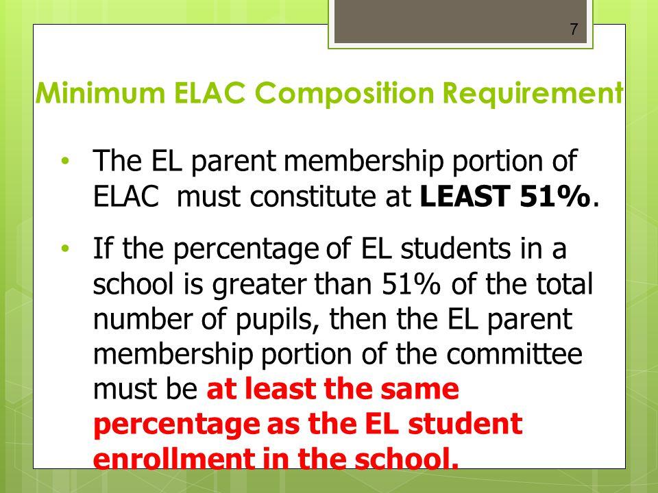Minimum ELAC Composition Requirement