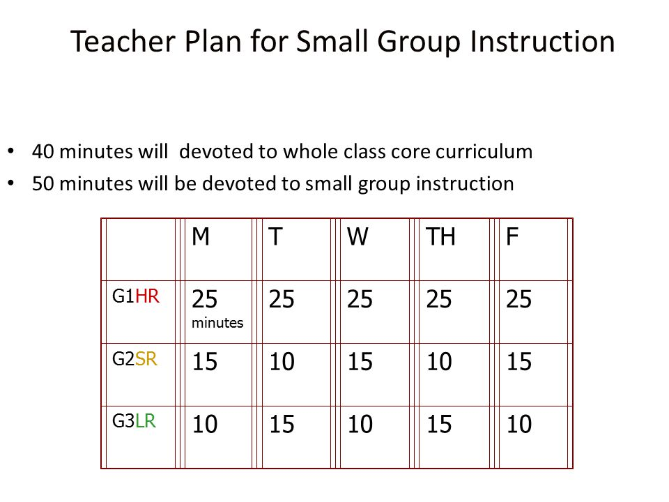 Teacher Plan for Small Group Instruction