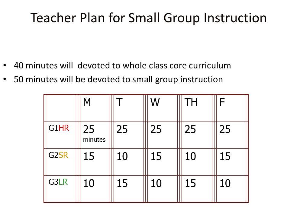 Teacher Plan for Small Group Instruction