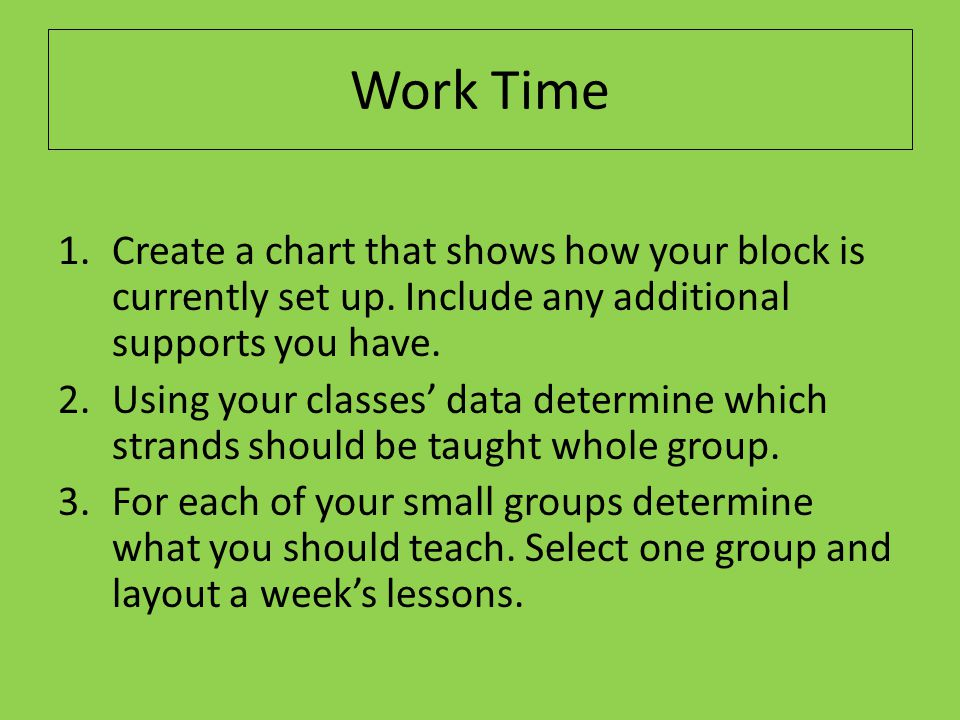 Work Time Create a chart that shows how your block is currently set up. Include any additional supports you have.