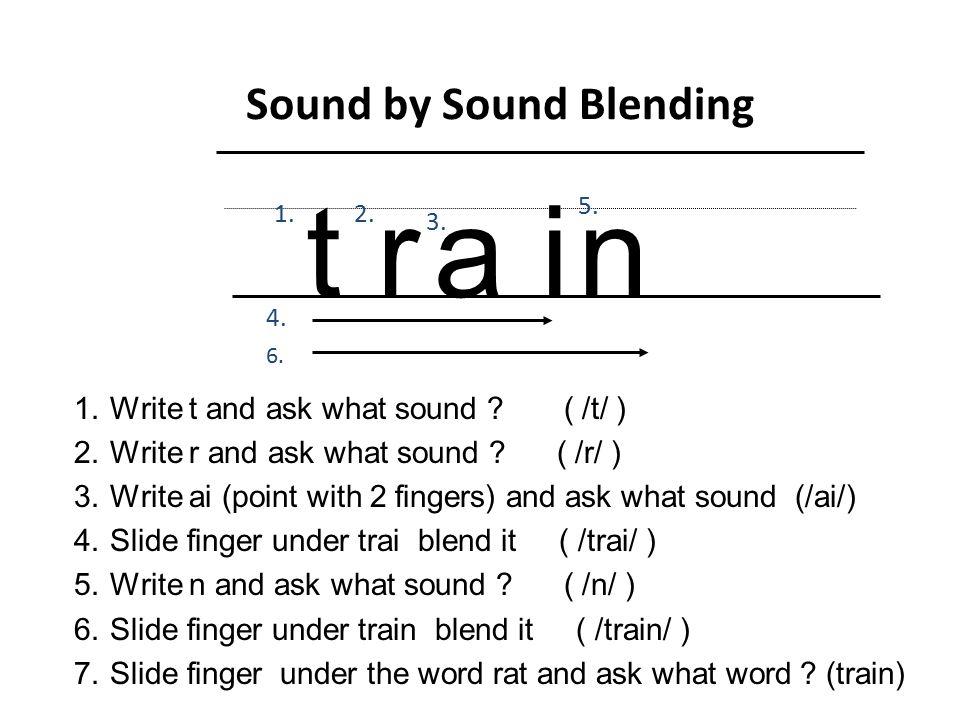 Sound by Sound Blending