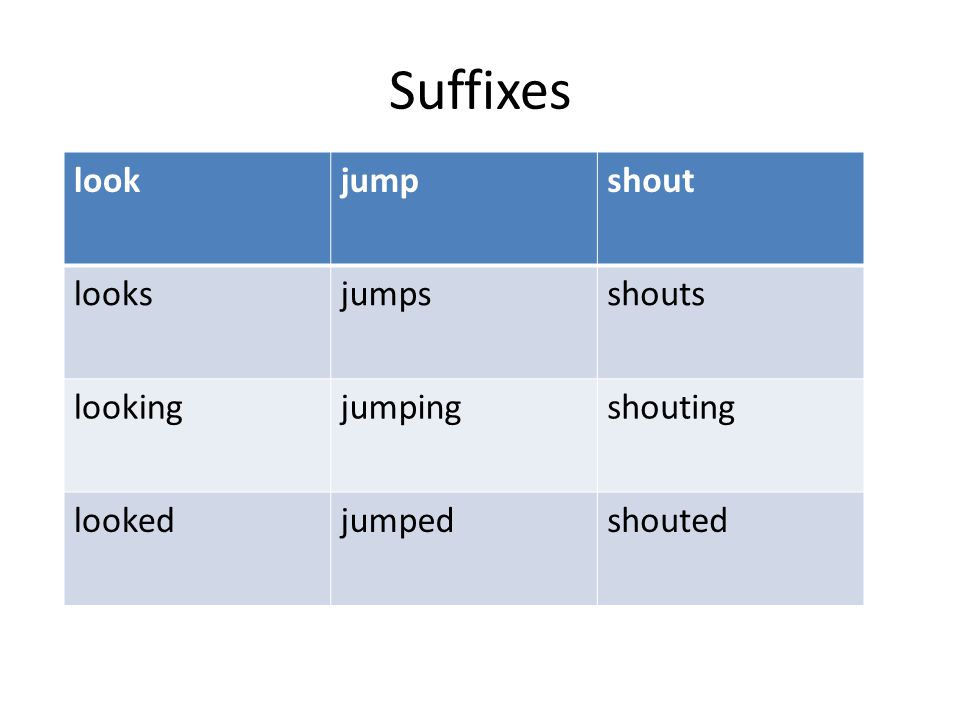 Suffixes look jump shout looks jumps shouts looking jumping shouting