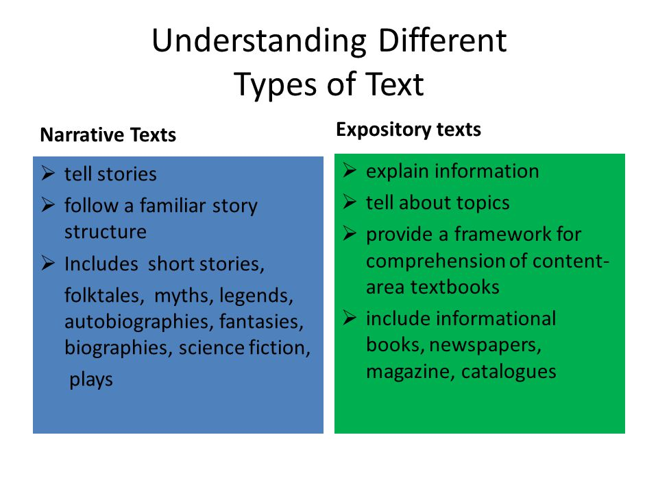 Understanding Different Types of Text