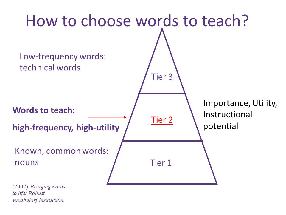 How to choose words to teach