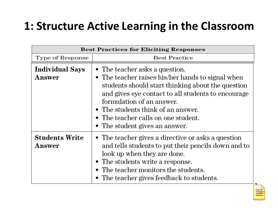 1: Structure Active Learning in the Classroom