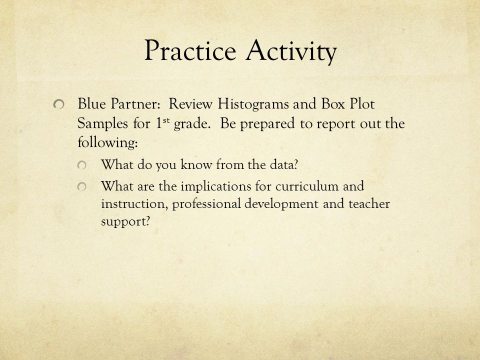 Practice Activity Blue Partner: Review Histograms and Box Plot Samples for 1st grade. Be prepared to report out the following: