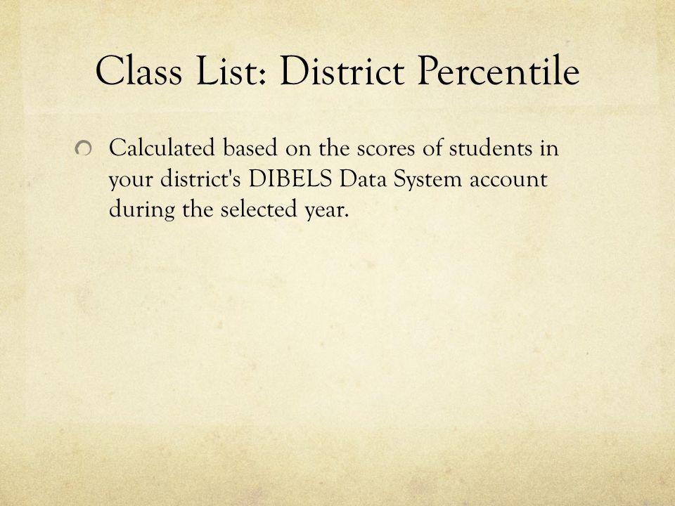 Class List: District Percentile