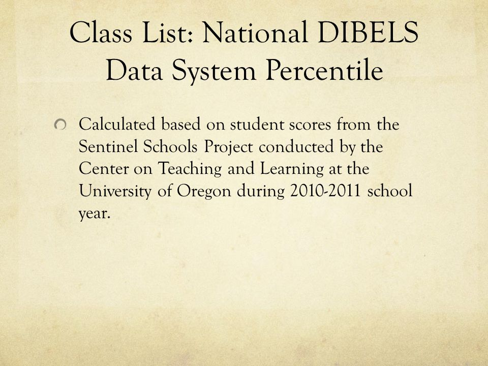 Class List: National DIBELS Data System Percentile