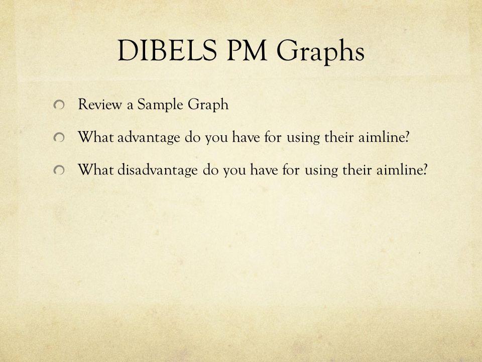 DIBELS PM Graphs Review a Sample Graph