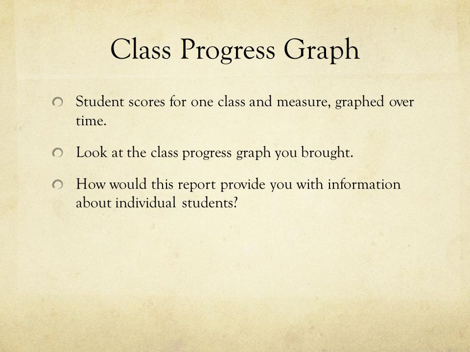 Class Progress Graph Student scores for one class and measure, graphed over time. Look at the class progress graph you brought.