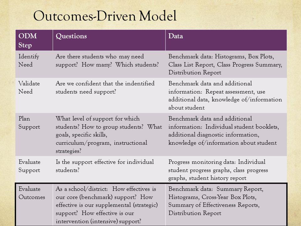 Outcomes-Driven Model