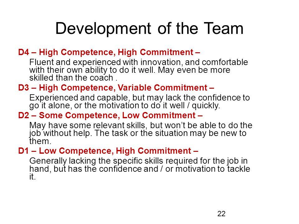 Development of the Team