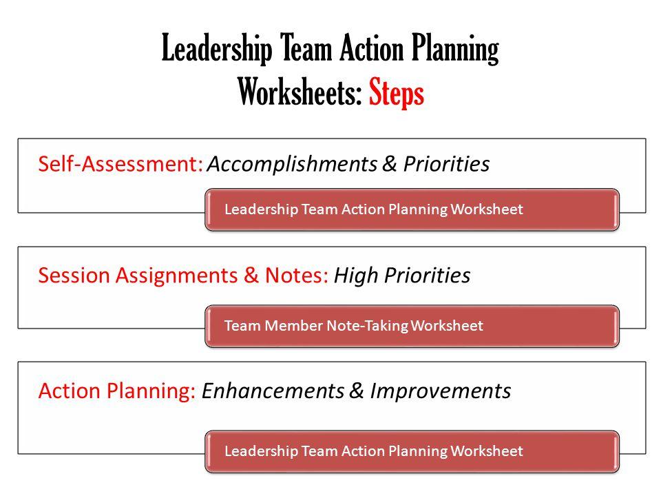 Leadership Team Action Planning Worksheets: Steps