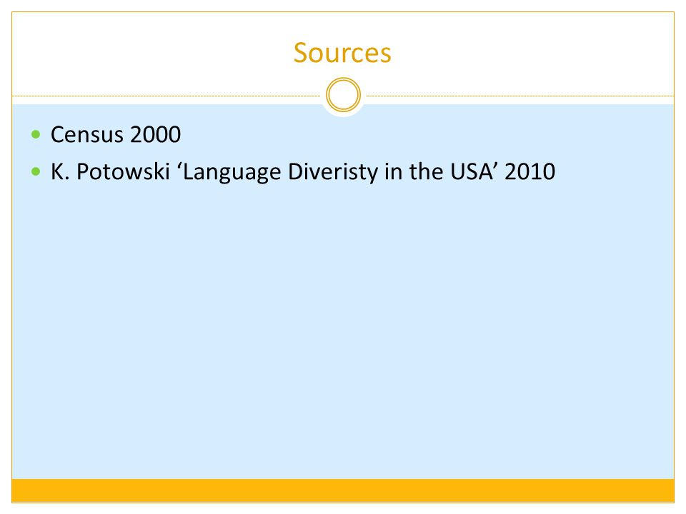 Sources Census 2000 K. Potowski 'Language Diveristy in the USA' 2010