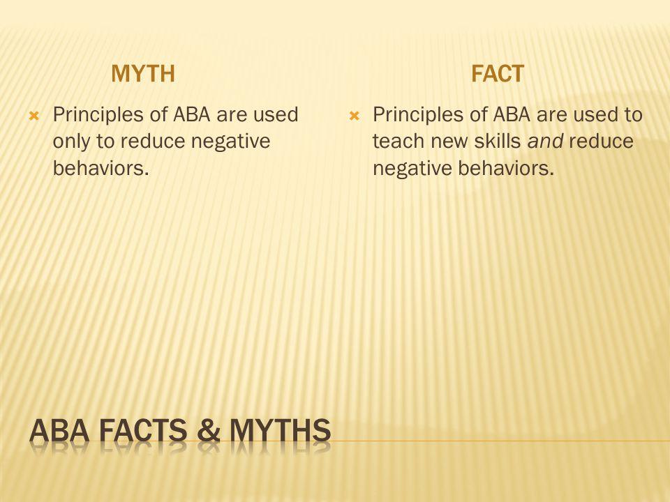 ABA Facts & myths Myth fact
