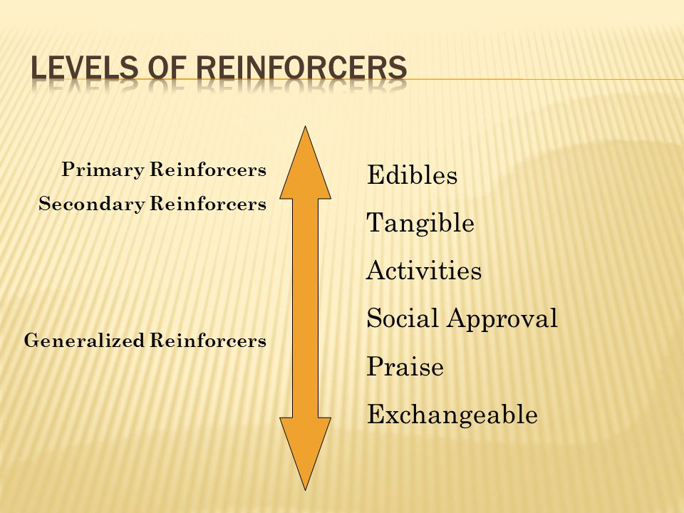 Levels of Reinforcers Edibles Tangible Activities Social Approval
