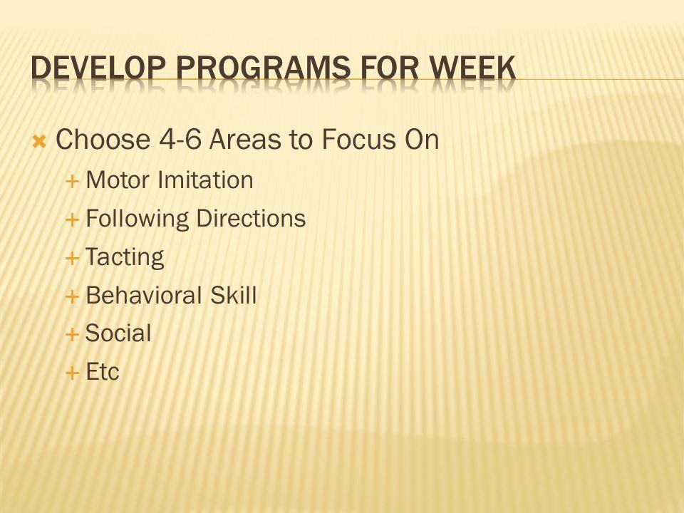 Develop Programs for week