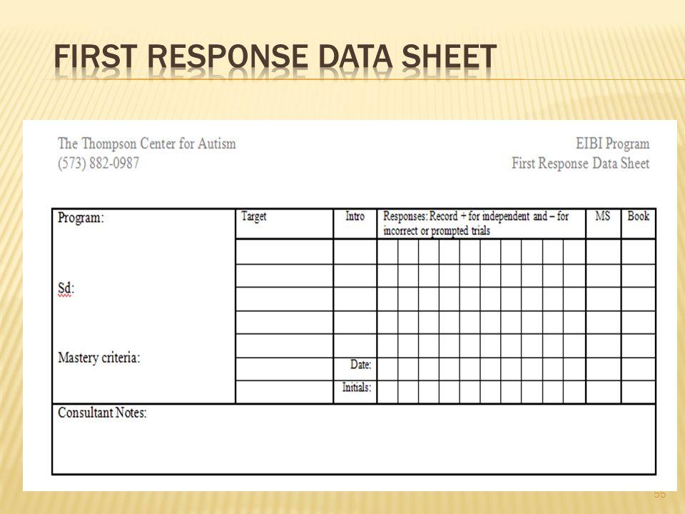 First Response Data Sheet