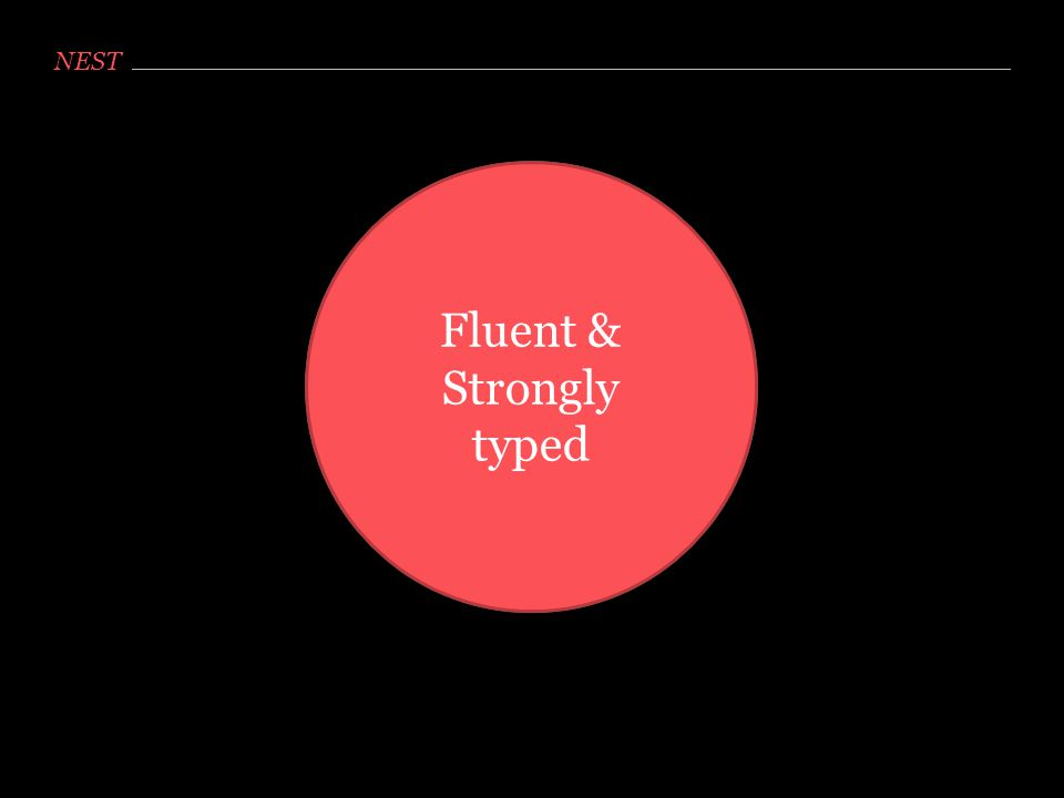 Fluent & Strongly typed Abstraction over Elasticsearch