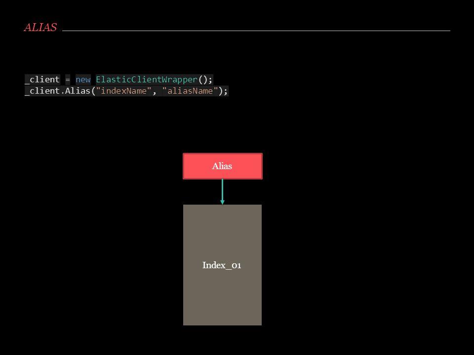 Alias _client = new ElasticClientWrapper(); _client.Alias( indexName , aliasName ); Alias.