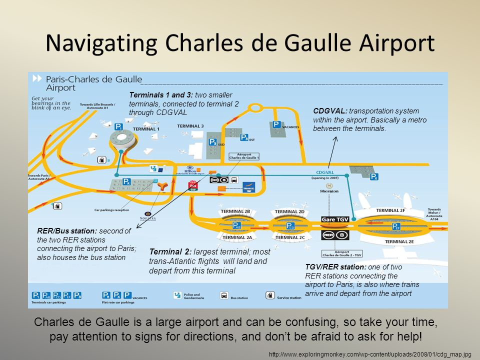 Navigating Charles de Gaulle Airport