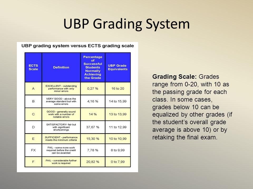 UBP Grading System