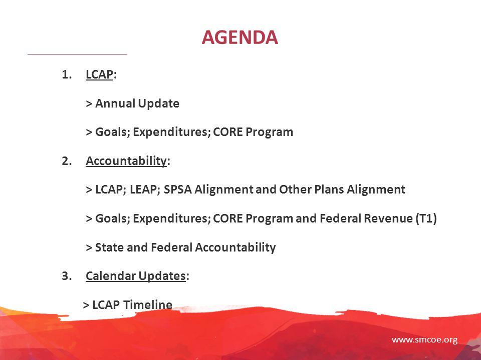 AGENDA 1. LCAP: > Annual Update