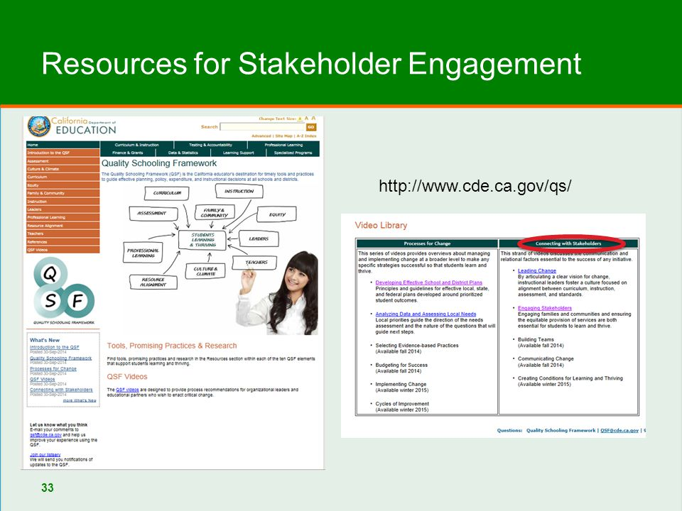 Resources for Stakeholder Engagement