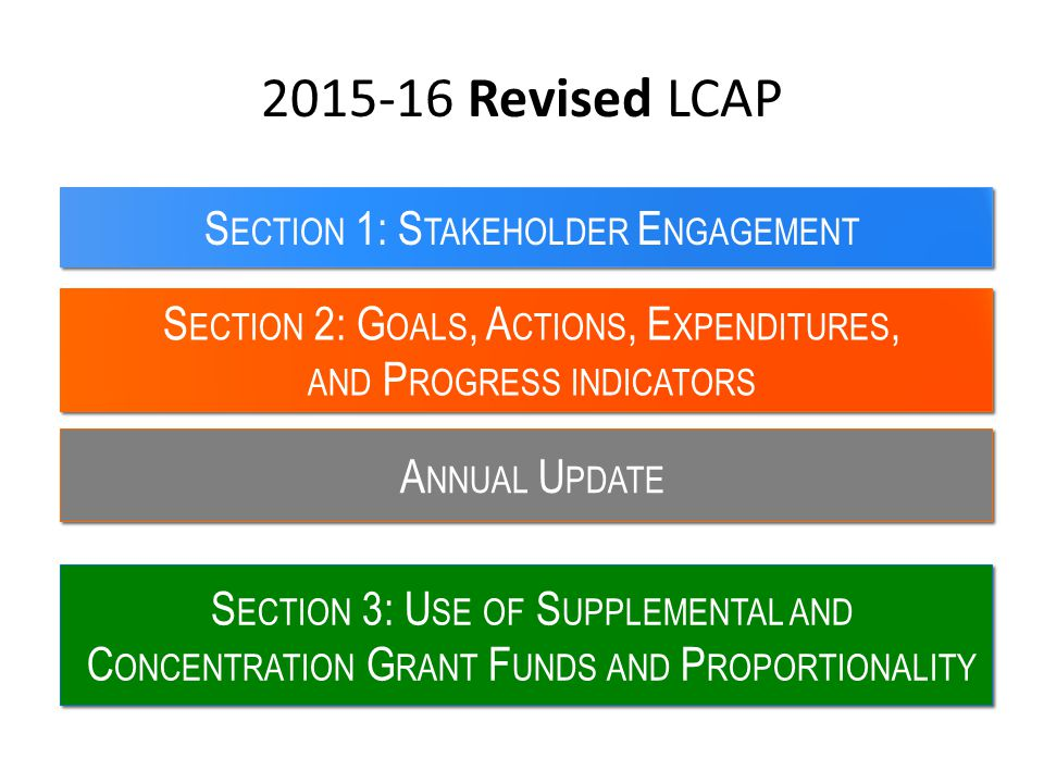 2015-16 Revised LCAP Section 1: Stakeholder Engagement